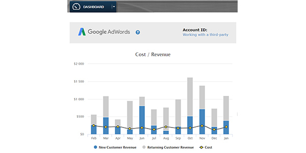 Mitchell 1 Enhances SocialCRM With Google Ads Paid Search
